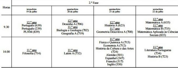 Calendário de Exames Nacionais do Ensino Secundário em 2016