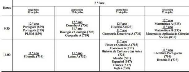 Exames Nacionais 2016: 2ª fase